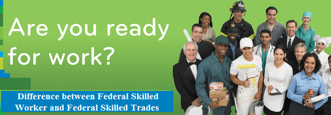canada federal skilled application requirements
