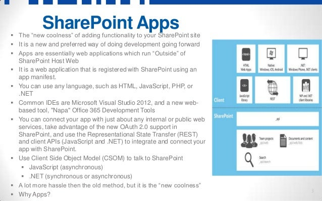how to deploy web application in sharepoint 2013